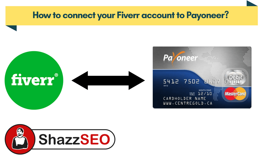 How to connect your Fiverr account to Payoneer? | 10 easiest steps |