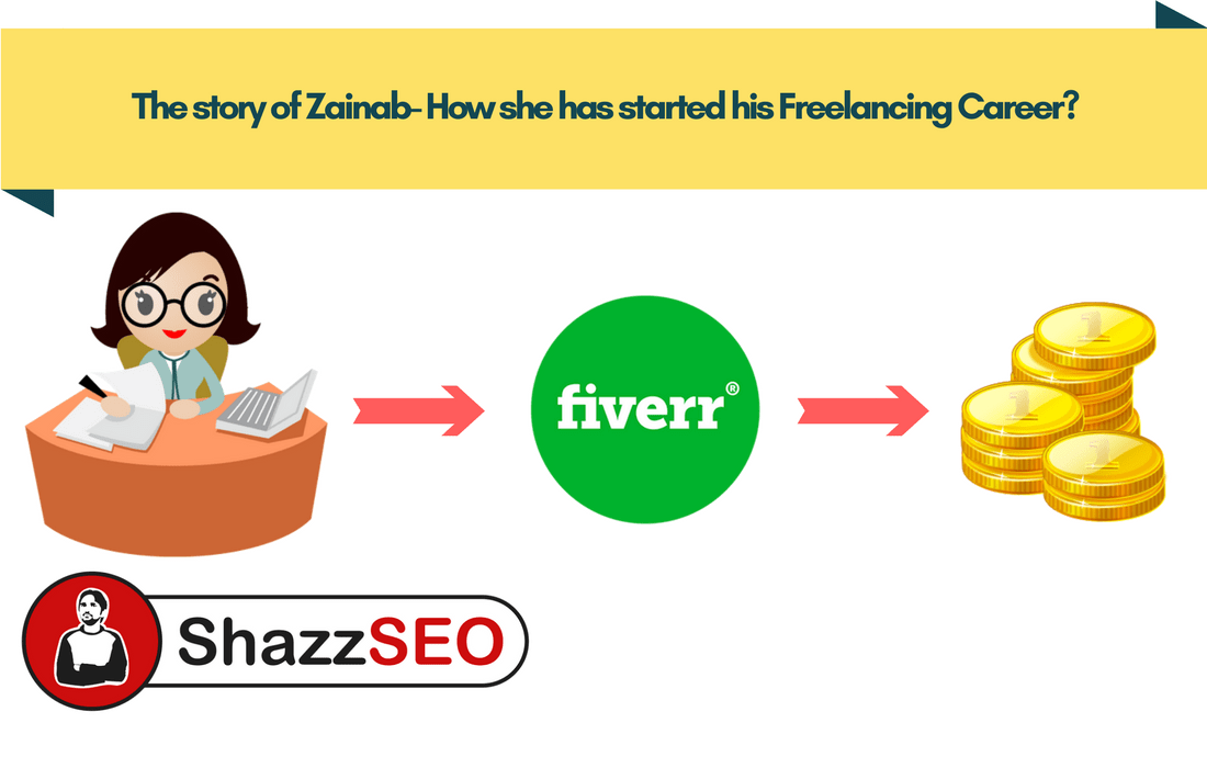 The Story of Zainab | How she has started Feelancing Career on Fiverr