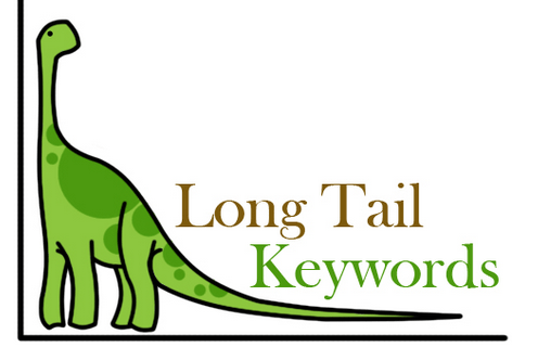 Long tail keywords to rank