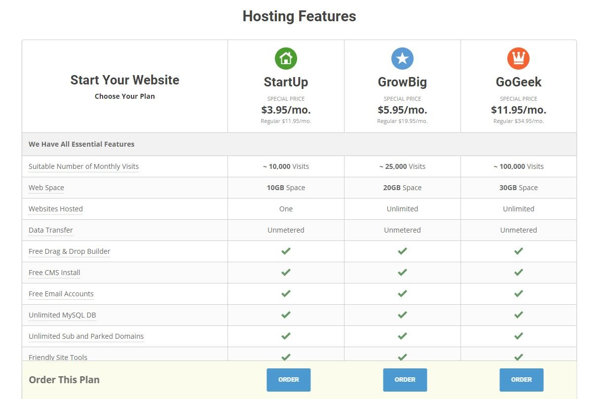siteground hosting feature 2019