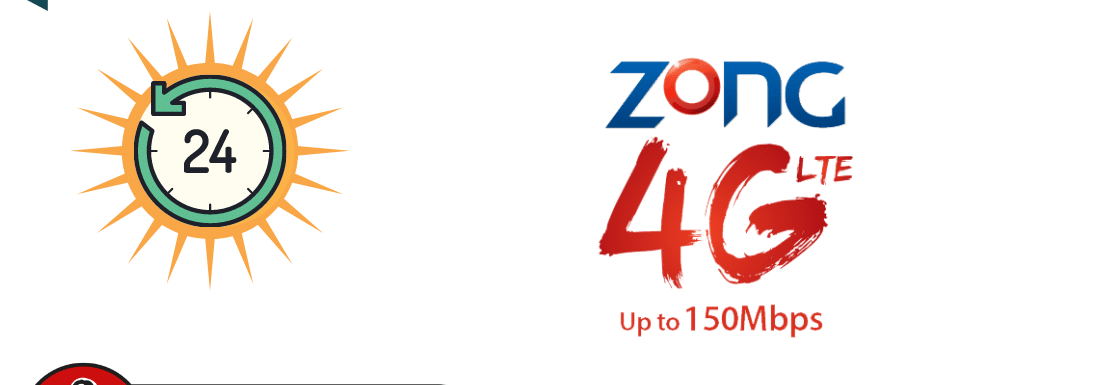 Zong Daytime Offer – 1.2GB for 24 Hours